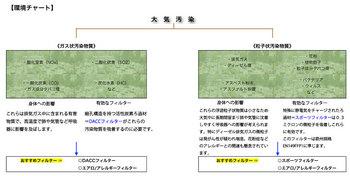 Respro_chart.jpg